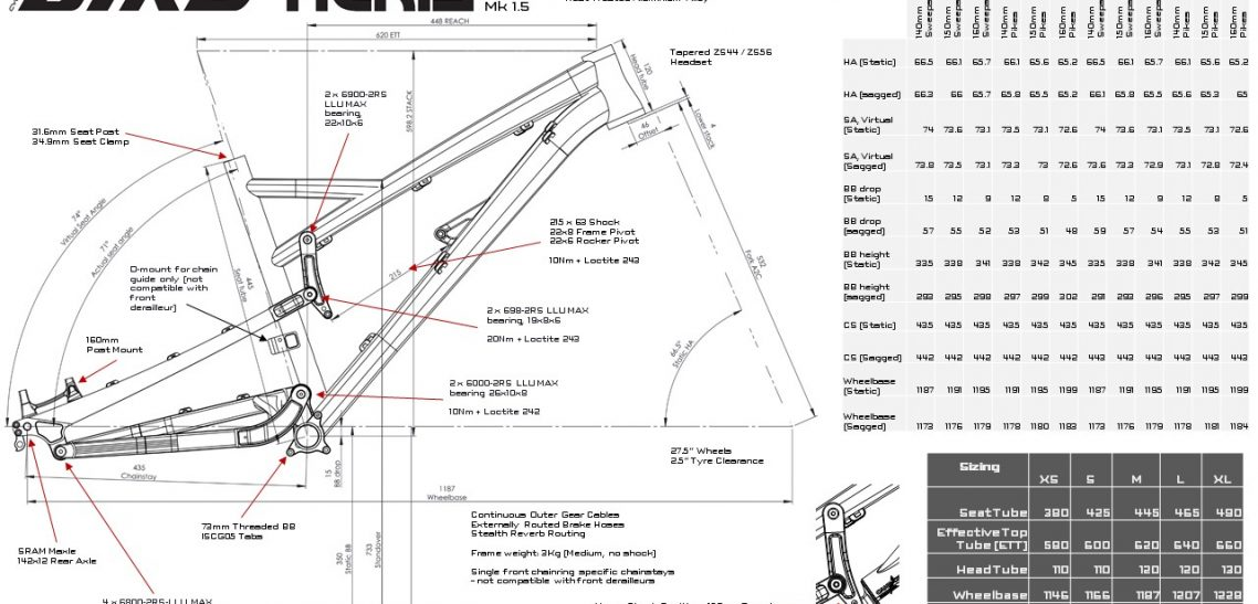 Rear Suspension Design and Aeris Kinematics