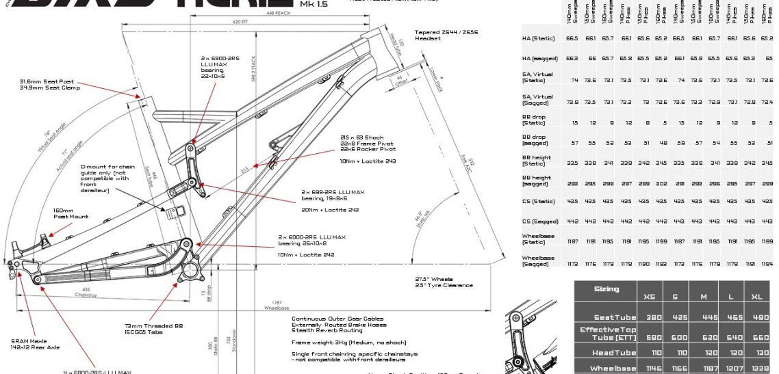 Rear Suspension Design and Aeris Kinematics